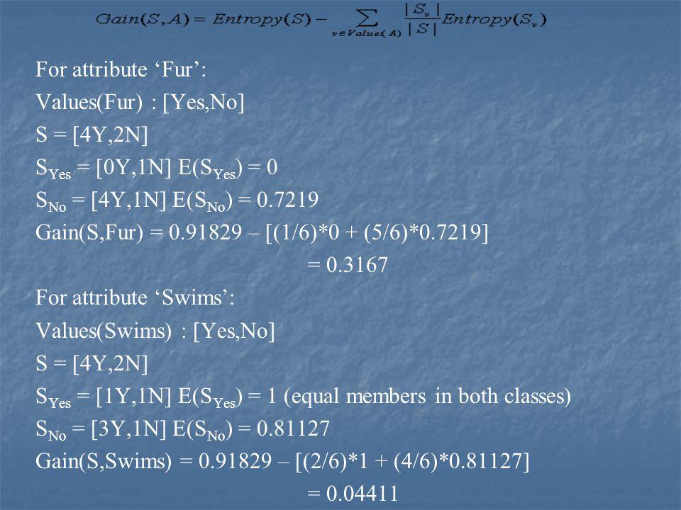 For attribute 'Fur': Values(Fur) : [Yes,No] S = [4Y,2N] SYes = [0Y,1N] E(SYes) = 0. SNo = [4Y,1N] E(SNo) = 0.7219.